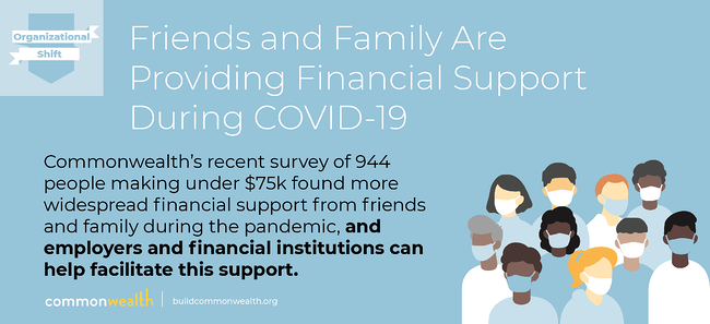 Financial Support Research Graphic